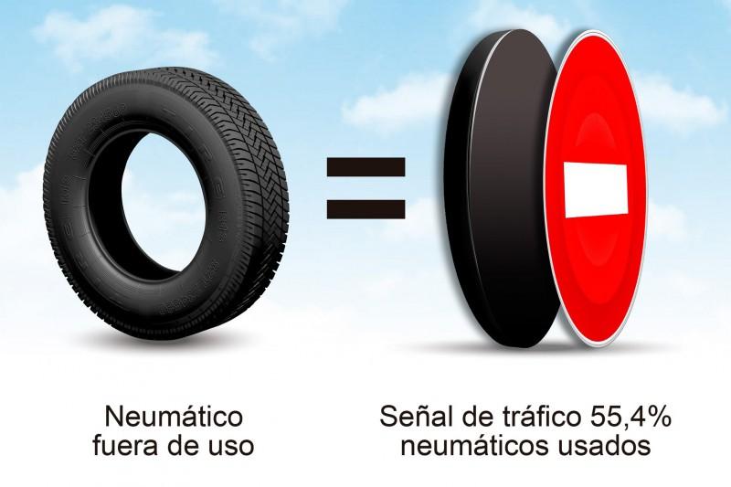 Neumáticos fuera de uso para fabricar señales de tráfico
