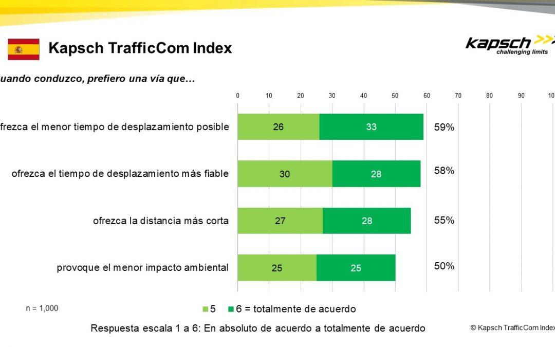 Encuesta Kapsch TrafficCom: cómo se ve la vuelta a las carreteras tras el confinamiento