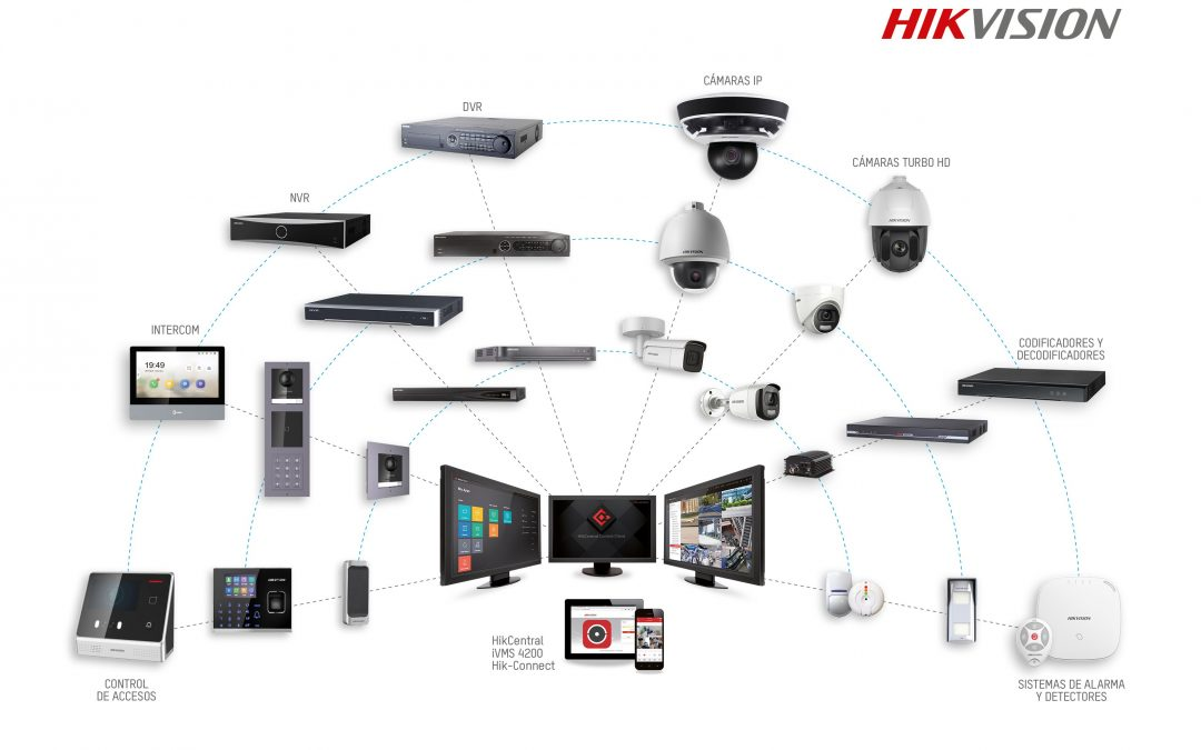 La empresa Hikvision, líder mundial en soluciones globales de seguridad, se une como socio a la AEC